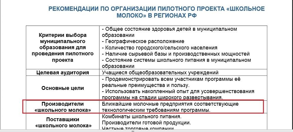Программа рекомендовала местных производителей. Фото: schoolmilk.ru