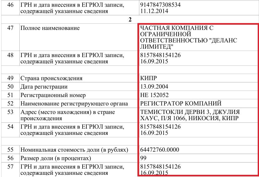 РОЛЬФ ЭСТЕЙТ САНКТ-ПЕТЕРБУРГ2