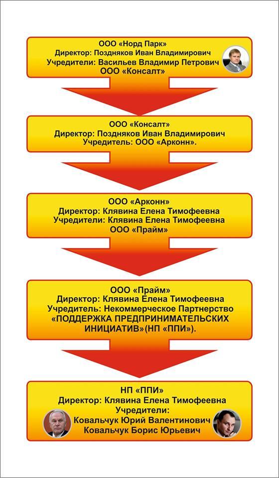 Инфографика: Андрей Чеплаков